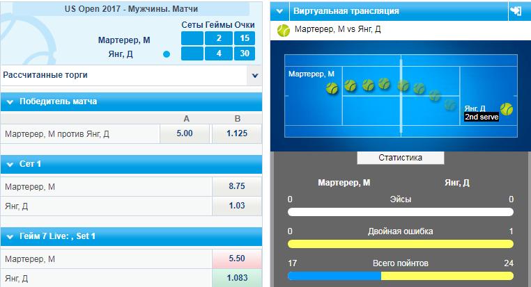Лайв раскладка Sportingbet ru