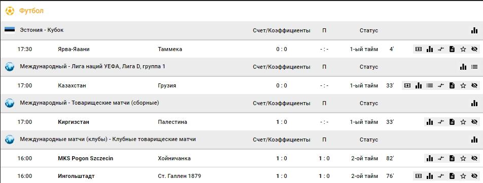 Таблица результатов live