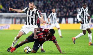 Ювентус — Милан. Прогноз на матч 16 января 2019. Суперкубок Италии